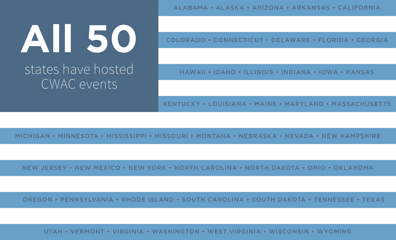 All 50 States have hosted CWAC events